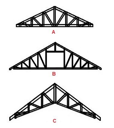 Khung kèo thép nhẹ hình tam giác được sử dụng phổ biến nhất